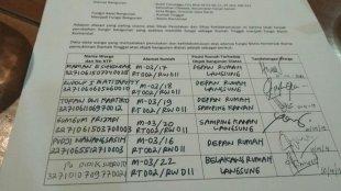 Surat penolakan warga perumahan Bukit Cimanggu City terhadap usaha katering di wilayahnya. (dok. KM)