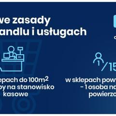 I etap znoszenia ograniczeń dla Polaków już od 20 kwietnia