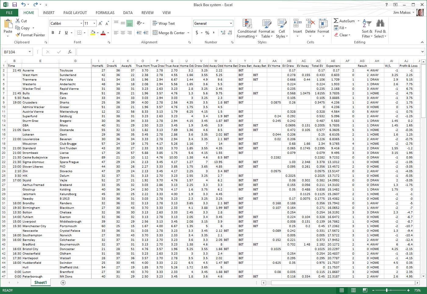 Sledujte Sve V Sledky Zapisovanim Do Excelove Tabulky
