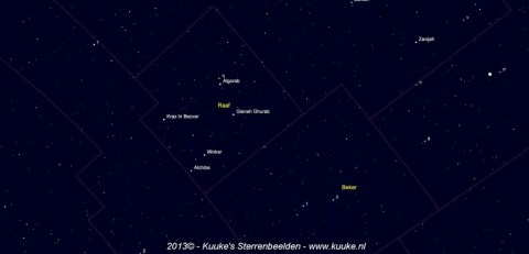 Corvus - namen van de sterren