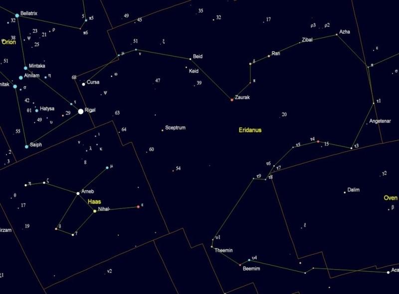 Het sterrenbeeld Eridanus met de namen van de sterren