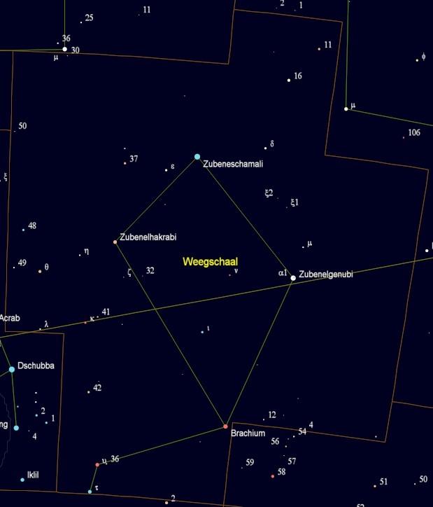 Libra - Weegschaal met de namen van de sterren