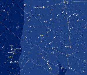 het sterrenbeeld Vulpecula - Vosje met de namen van de sterren
