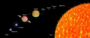 Overzicht van het zonnestelsel