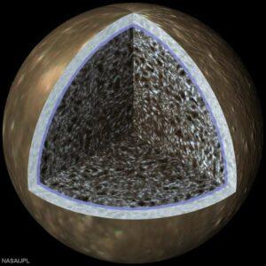 Inwendige opbouw van de maan Callisto