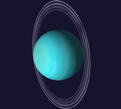 De ashelling van Uranus