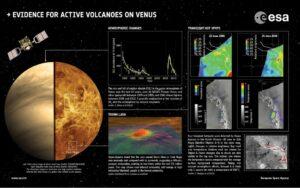 Actief vulkanisme op Venus