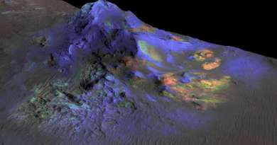 Glas ontdekt op Mars