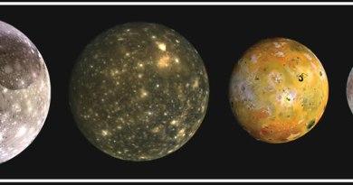 De Galileische manen