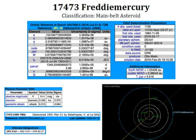 Gegevens van asteroïde 17473 Freddiemercury