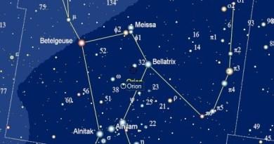Het sterrenbeeld Orion