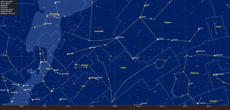 De sterrenhemel boven de oorstelijke horizon