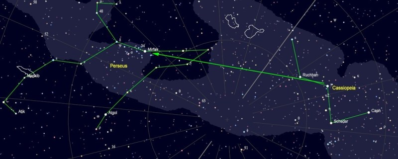 Mirfak in het sterrenbeeld Perseus