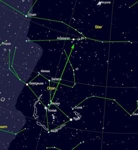Zoekkaart voor Aldebaran in het sterrenbeeld taurus - Stier
