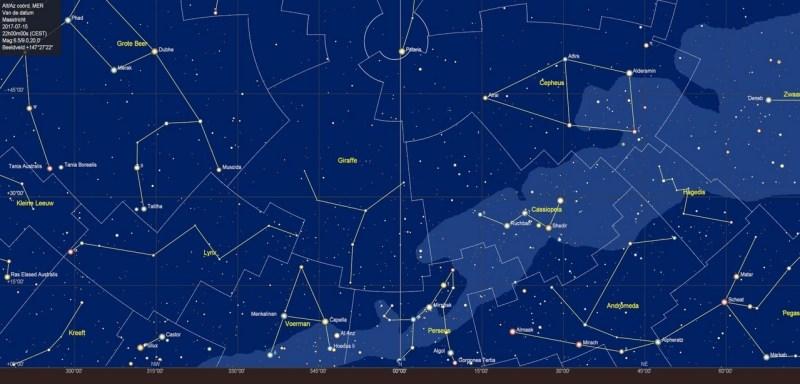 De sterrenhemel boven de noordelijke horizon in juli