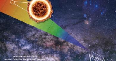 lithiumrijke ster ontdekt