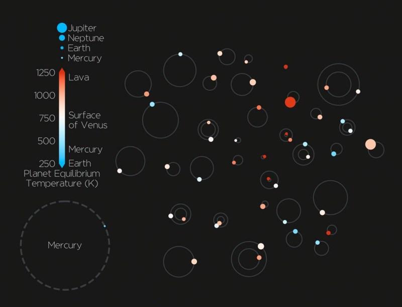 44 bevestigde exoplaneten