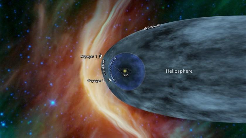 Positie Voyager 1 en Voyager 2 in ons zonnestelsel