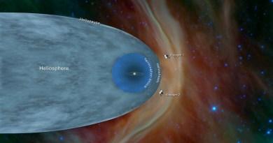 de positie van de beide Voyagers in de interstellaire ruimte