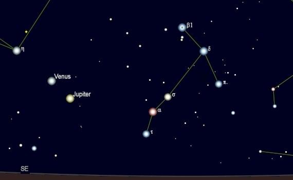 Samenstand Venus en Jupiter