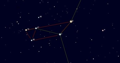 Taurus Poniatowski in Ophiuchus