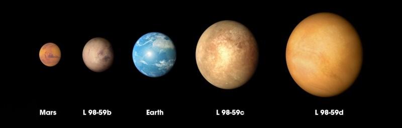 Tess vindt kleinste planeet tot nu toe