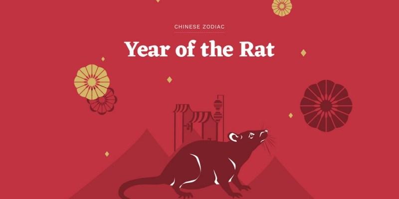 2020 - het Jaar van de rat