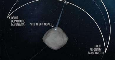 Osiris-REx scheert over Nightingale