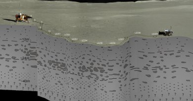 De ondergrondse stratigrafie van de Maan