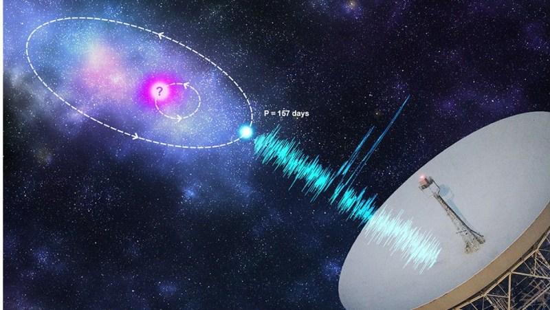 Schematische weergave Fast radio Burst