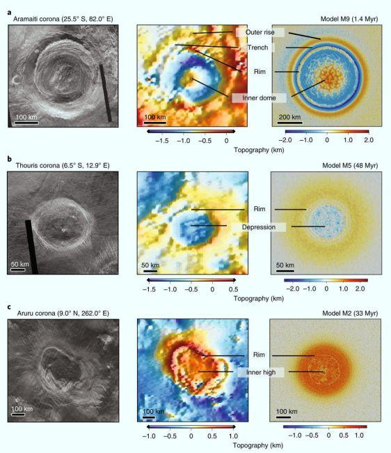 Coronae op Venus