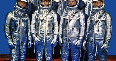 De Mercury 7 astronauten