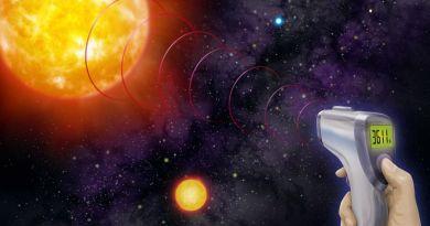 Astronomen metend e temperatuur van rode superreuzen