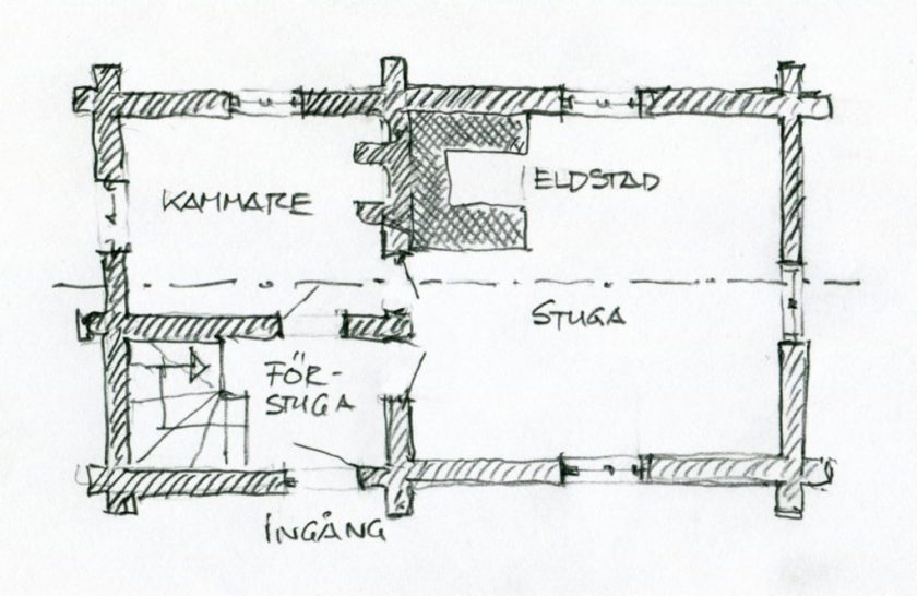 Enkelstuga planritning By Holger.Ellgaard [CC BY-SA 3.0 (https://creativecommons.org/licenses/by-sa/3.0)], from Wikimedia Commons
