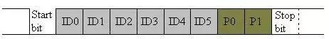 lin7-lin-id-field1