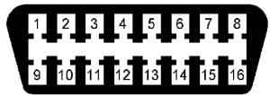 OBD-II Female Connector