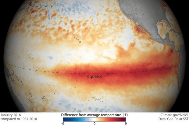 El Nino Water Temperatures