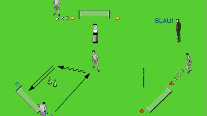 Handlungsschnelligkeit und Technik in der Footbonaut-Simulation (Teil 4)