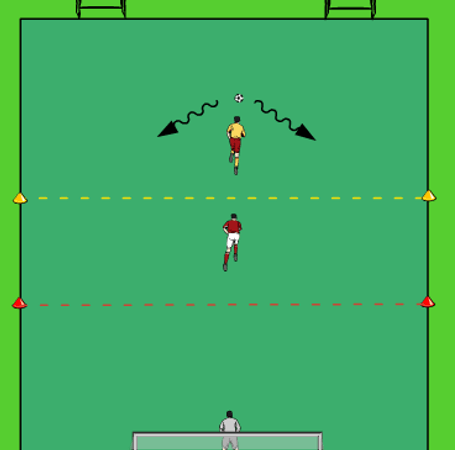 Übungskatalog: 1 vs. 1 mit Gegner im Rücken