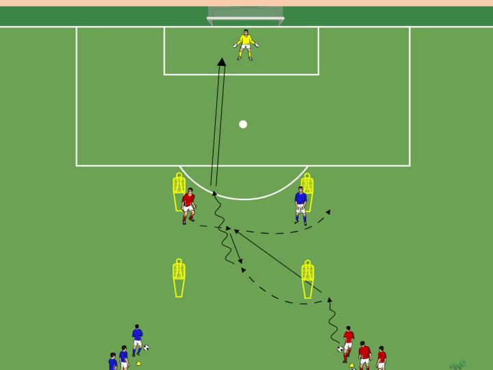 Messi-Doppelpass zum Torschuss