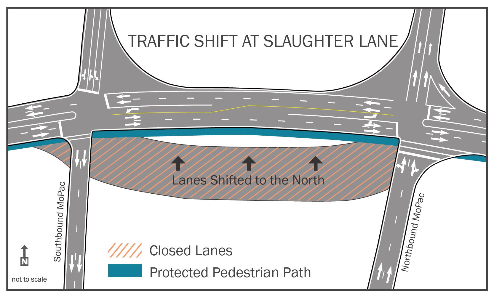 South Mopac traffic shift at Slaughter Lane