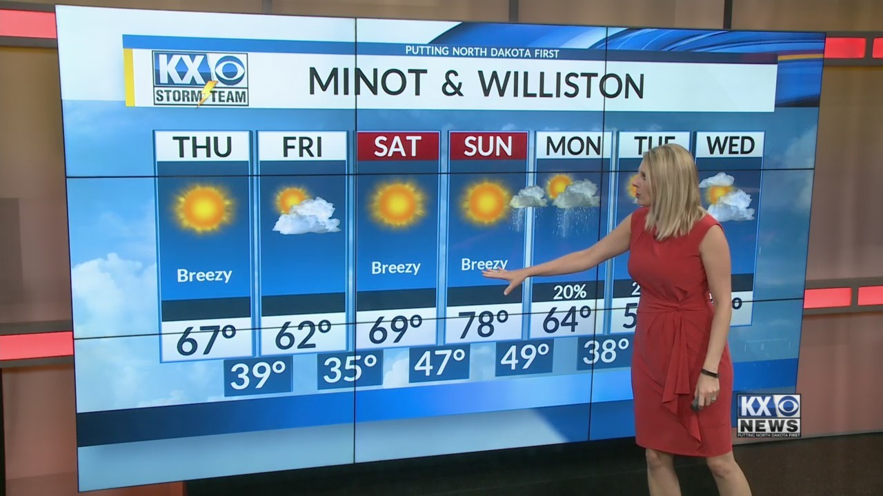 Amber's One Minute Forecast 4/26