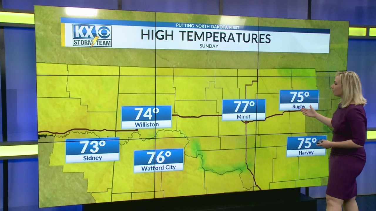 Saturday's One Minute Forecast 4/28
