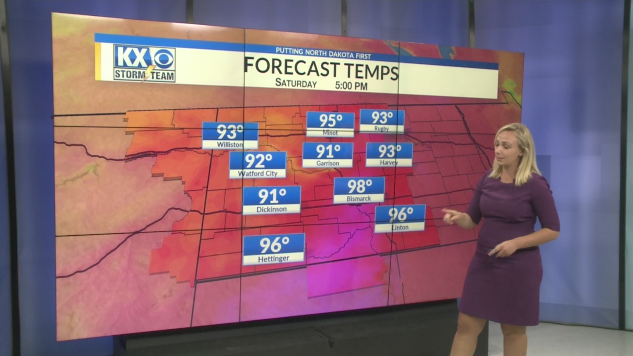 Friday's One Minute Forecast 7/6
