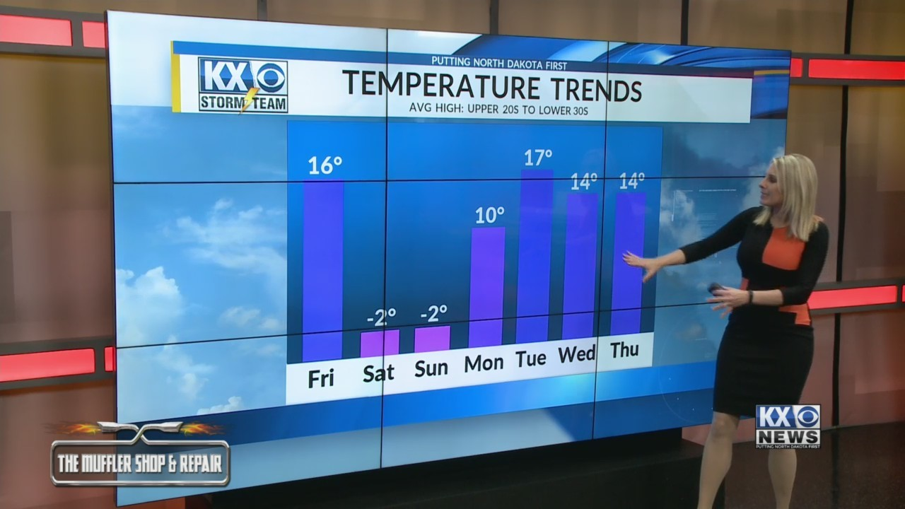 Amber's Friday Morning One Minute Forecast 3/1