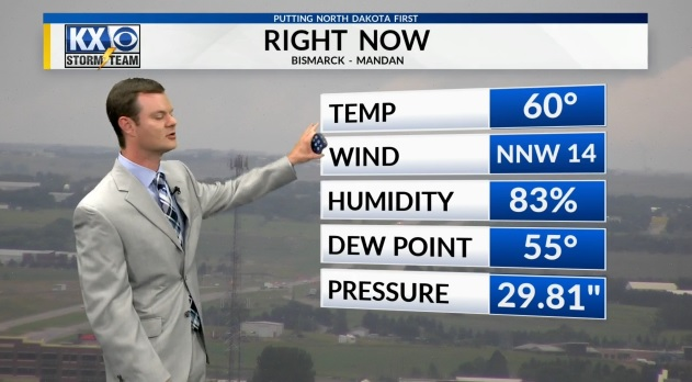 KX News | Bismarck and Minot News & Weather | KXMA, KXMB