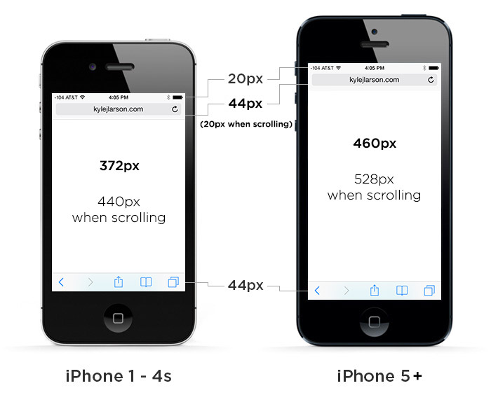 iphone 5 resolution comparison