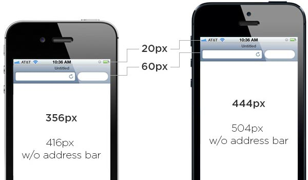 iPhone 6 Screen Size and Mobile Design Tips - Updated for iPhone 7!