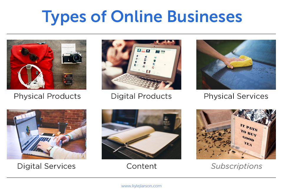 types of online businesses