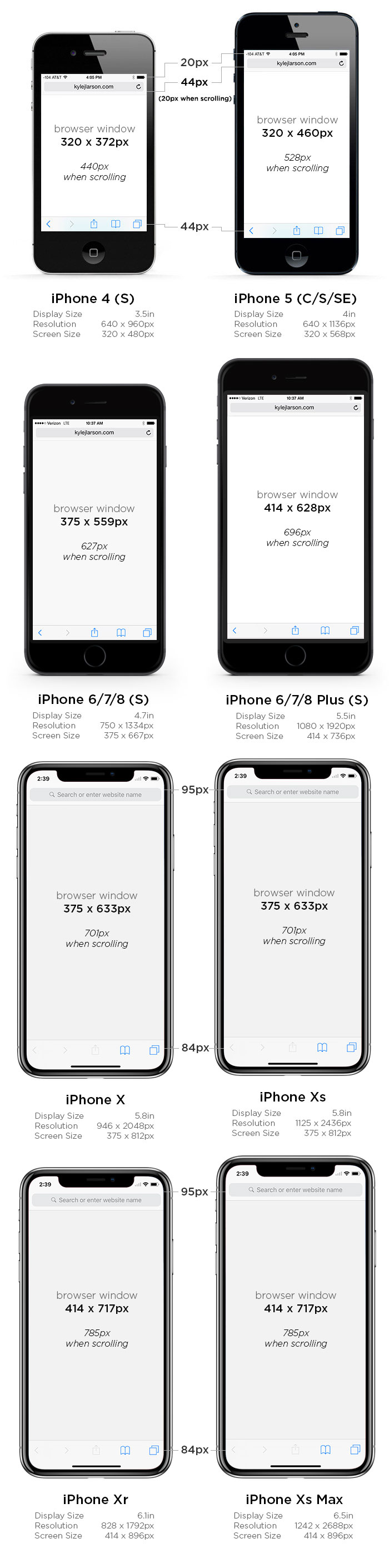 iphone xs screen size